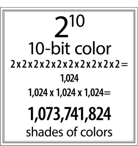10 bit color display